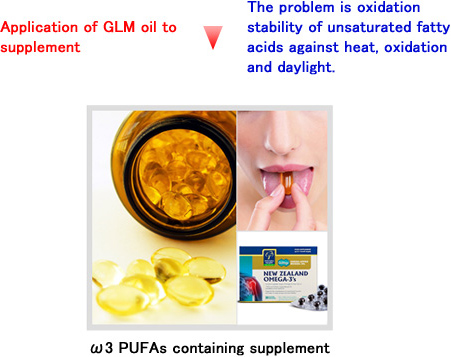 No  35 Improvement of Oxidation Stability of Green Lipped